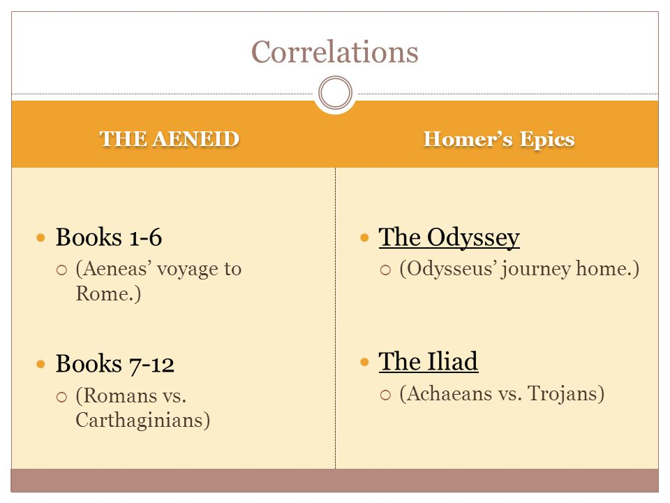 differences between aeneid and iliad History other essays: similaries between aeneid and iliad.