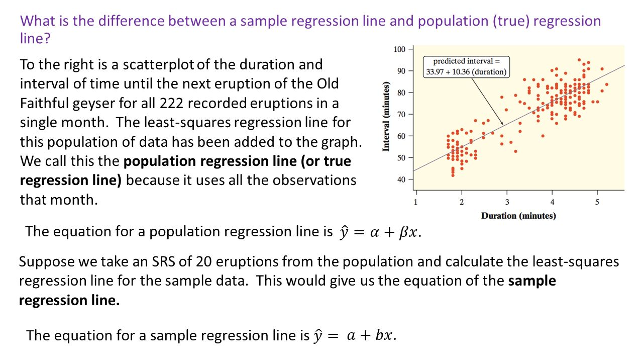 What Is The Difference Between A Sample Regression Line And Population  (true) Regression Line