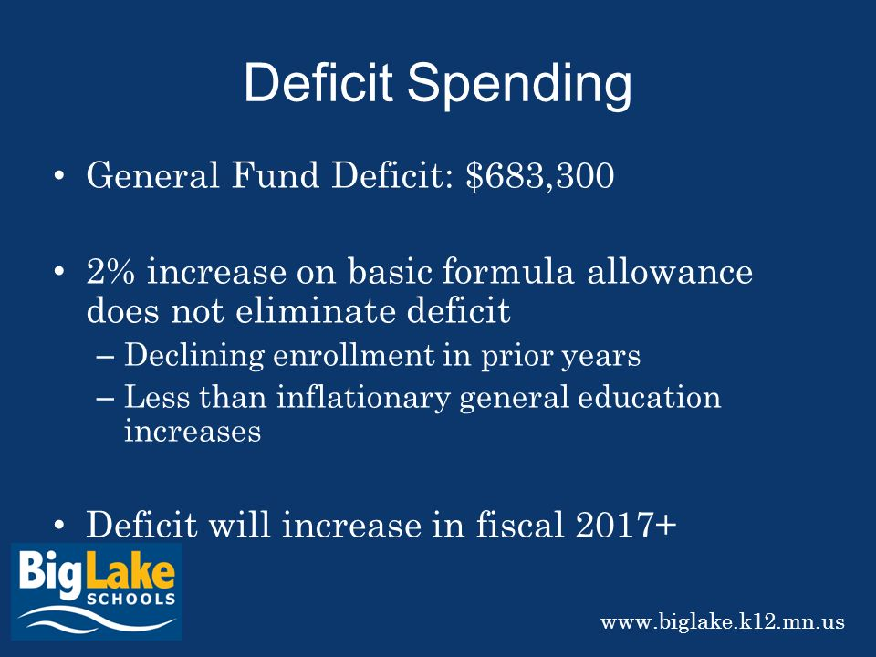 Deficit Spending General Fund Deficit: $683,300 2% increase on basic formula allowance does not eliminate deficit – Declining enrollment in prior years – Less than inflationary general education increases Deficit will increase in fiscal 2017+