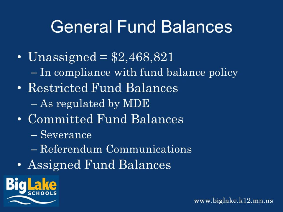 General Fund Balances Unassigned = $2,468,821 – In compliance with fund balance policy Restricted Fund Balances – As regulated by MDE Committed Fund Balances – Severance – Referendum Communications Assigned Fund Balances