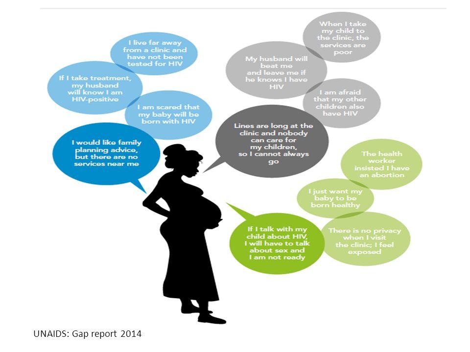 UNAIDS: Gap report 2014