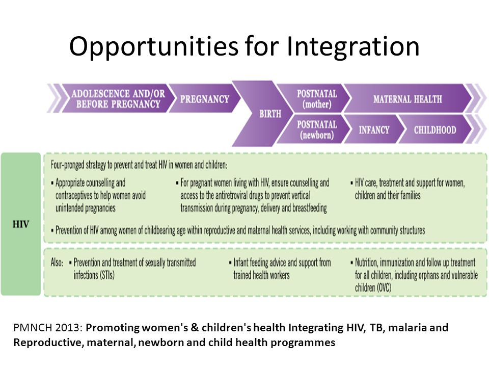Opportunities for Integration PMNCH 2013: Promoting women s & children s health Integrating HIV, TB, malaria and Reproductive, maternal, newborn and child health programmes