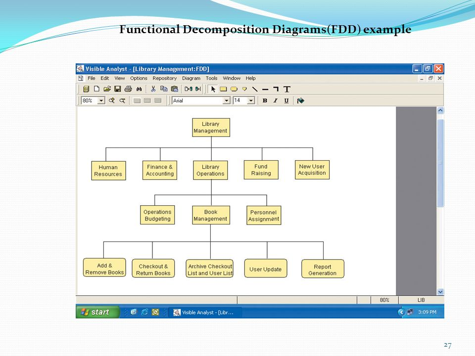 Personal trainer functional decomposition diagram wiring diagram 1 information systems development is501 dr doaa nabil ppt download functional simulation diagram personal trainer functional decomposition diagram ccuart Images