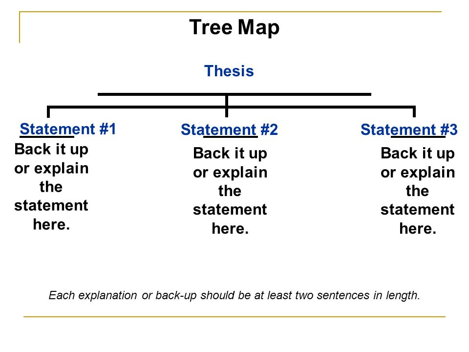 expository writing essay map In properly learning how to write an expository essay, you must develop a strong thesis that's supported by relevant facts and statistics, examples, or other.