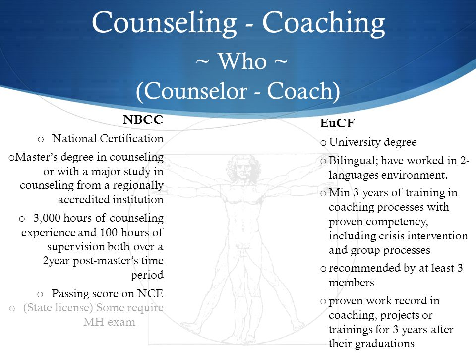 Counseling And Coaching For People Development Lucia Popescu
