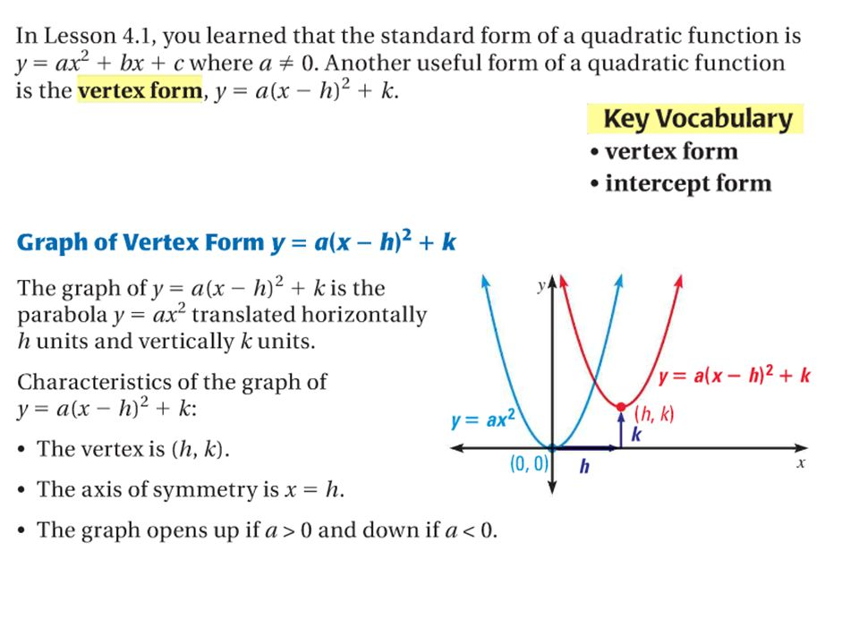 Chapter 4 Section 2. EXAMPLE 1 Graph a quadratic function in ...