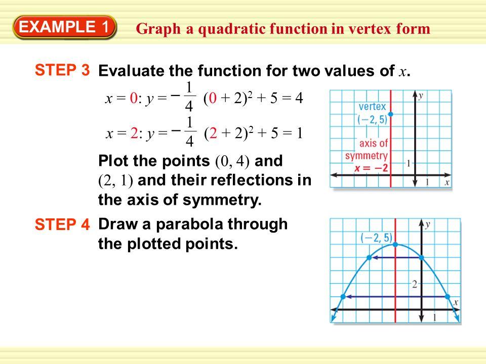 quadratic function presentation essay example