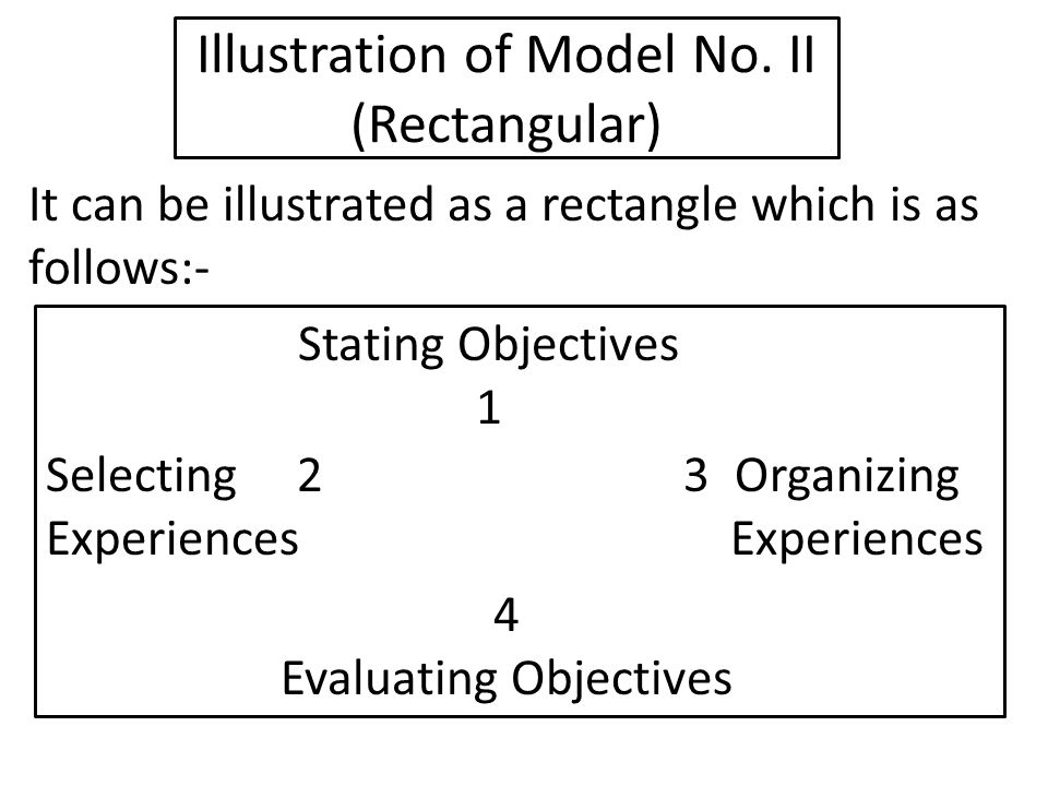 3.How can these educational experiences be effectively organized? (Organizing the experiences) 4.How can we determine whether these purposes are being
