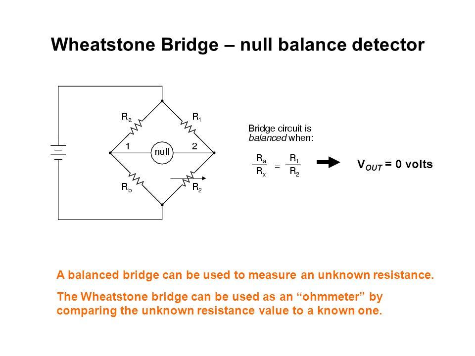 Wheatstone Bridge – null balance detector V OUT = 0 volts A balanced bridge can be used to measure an unknown resistance.