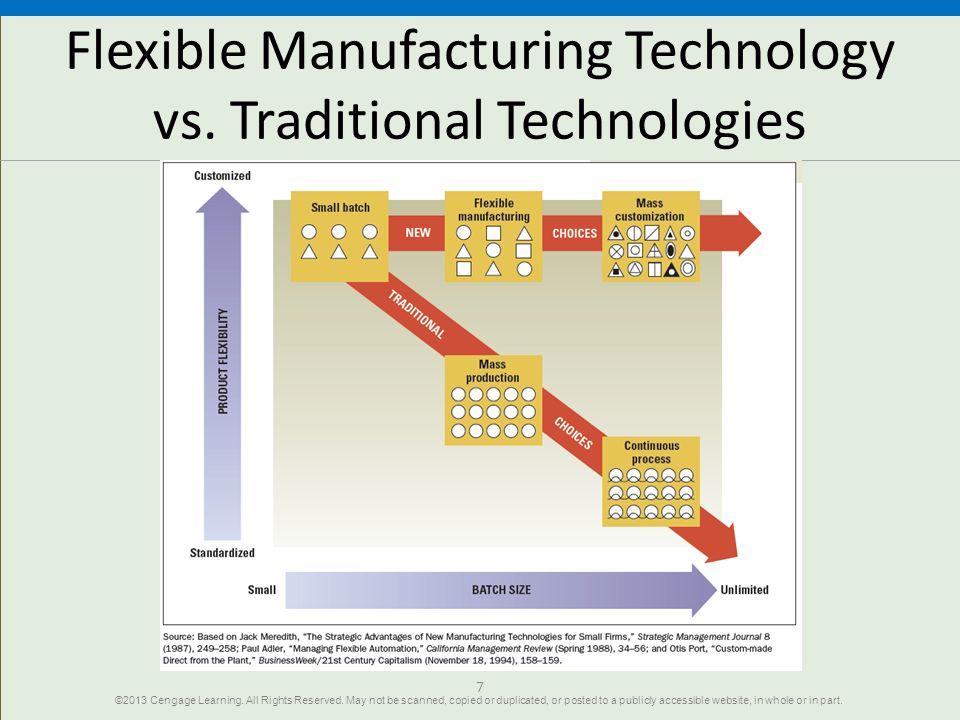 flexible production