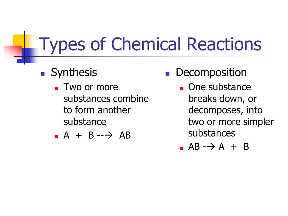 Physical Science Chpt. 12 & 16 Metals/NonMetals Family of Elements ...