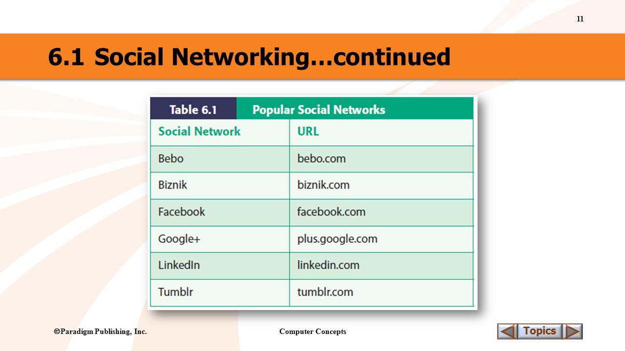Computer Concepts 11 Topics  Paradigm Publishing, Inc. 6.1Social Networking…continued