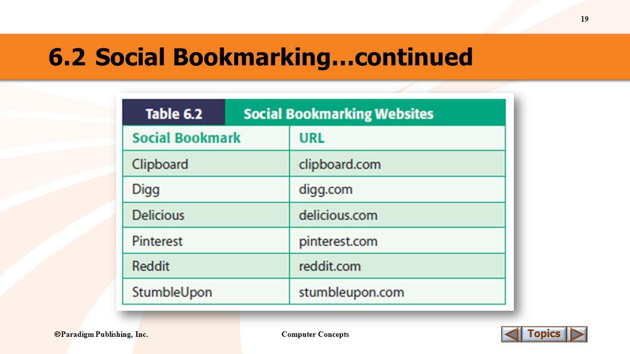 Computer Concepts 19 Topics  Paradigm Publishing, Inc. 6.2Social Bookmarking…continued