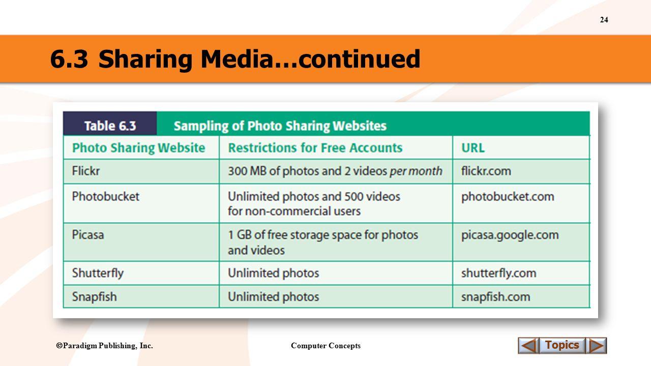 Computer Concepts 24 Topics  Paradigm Publishing, Inc. 6.3Sharing Media…continued