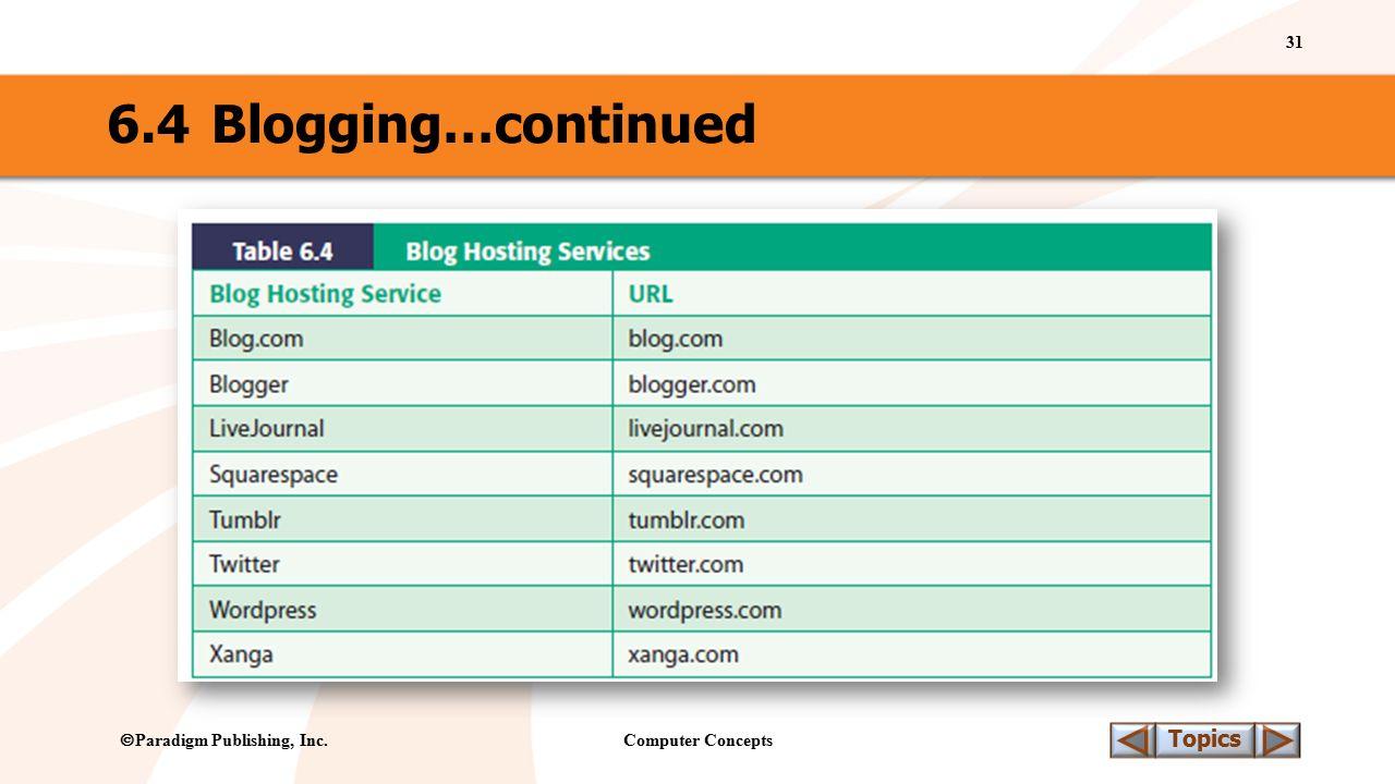 Computer Concepts 31 Topics  Paradigm Publishing, Inc. 6.4Blogging…continued