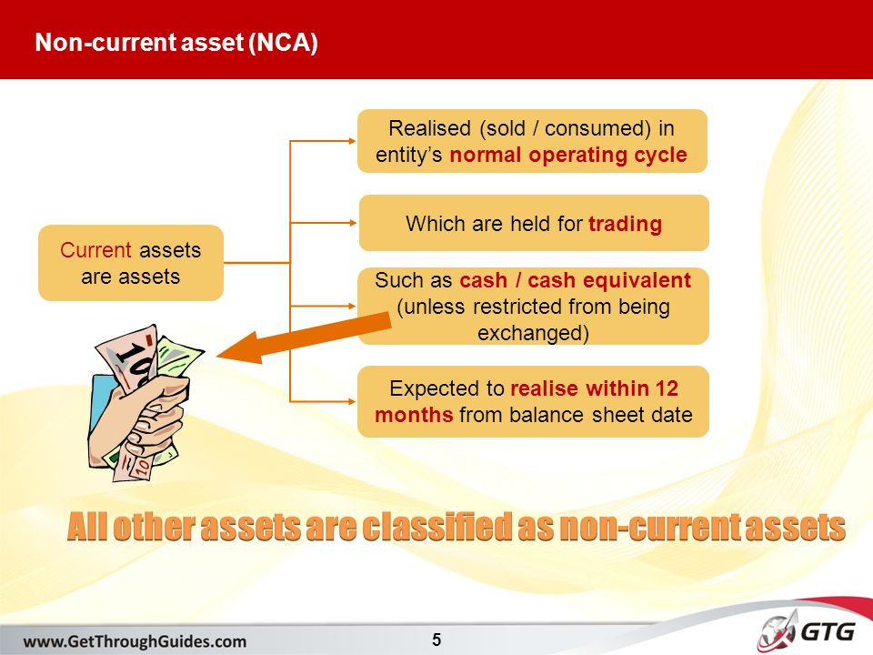 acquisition of non current assets and entities Acquisition and disposal of non-current assets and the acquisition and disposal of a subsidiary the group statement of cash flows is prepared from.