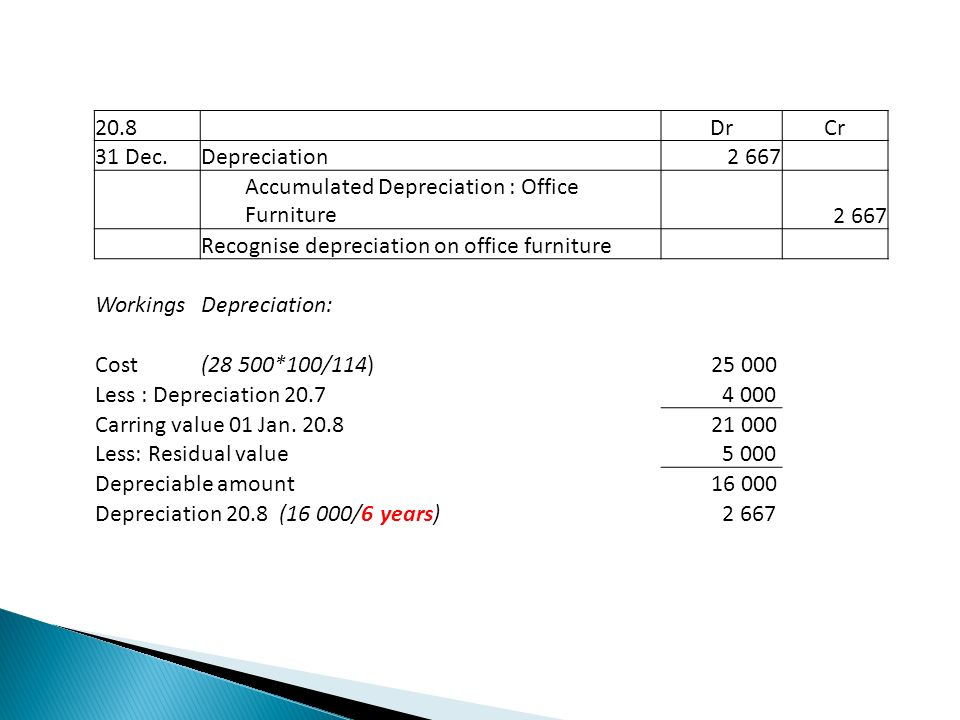 Depreciation2 667 Accumulated Depreciation : Office Furniture 2 667  Recognise Depreciation
