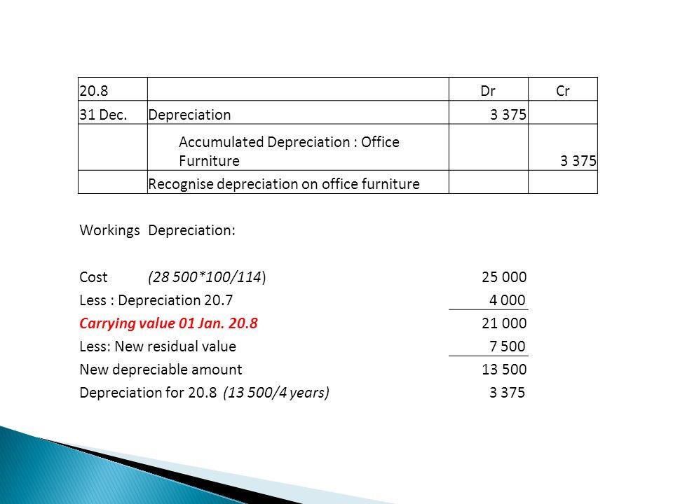 Depreciation3 375 Accumulated Depreciation : Office Furniture 3 375  Recognise Depreciation