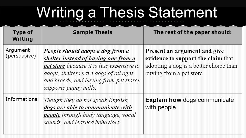 thesis essay on puppy mills
