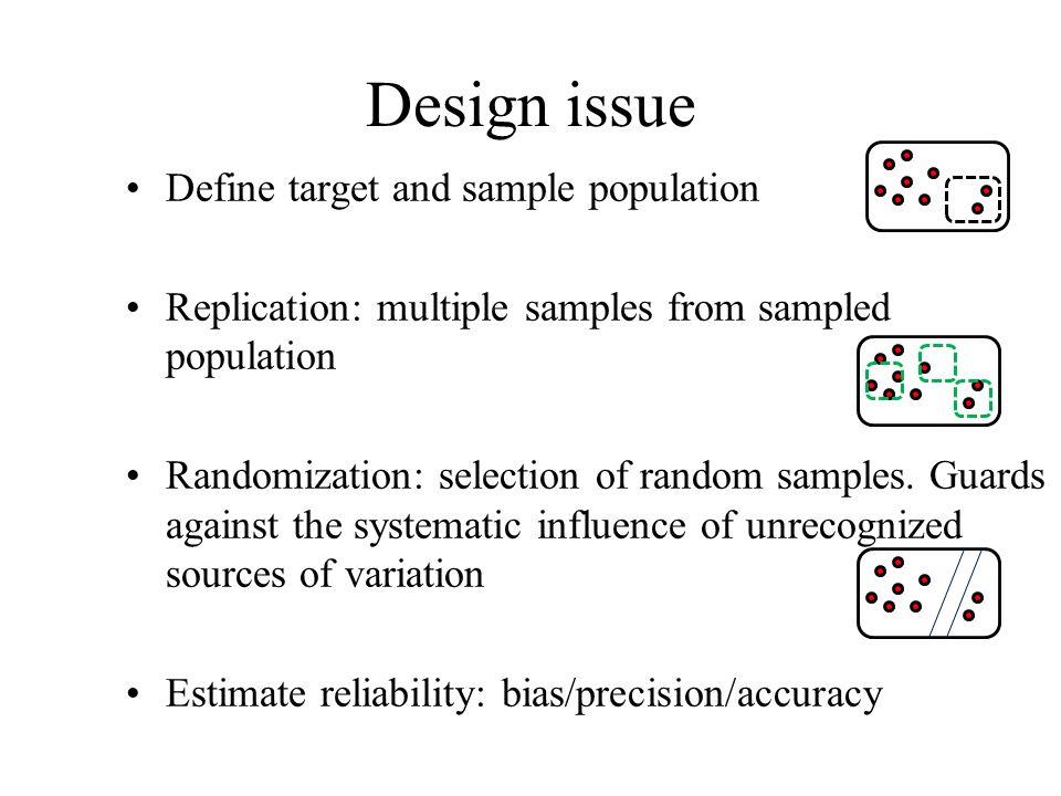 Survey sampling Outline 1 hr Survey sampling sources of – Survey Sample