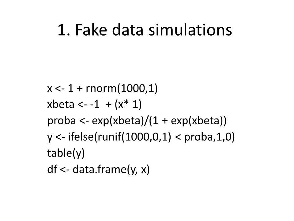 R Programming/ Binomial Models Shinichiro Suna. Binomial Models In ...