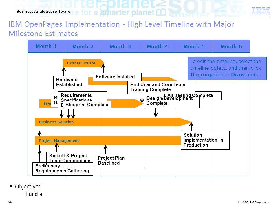 2010 ibm corporation business analytics software ibm openpages 2010 ibm corporation business analytics software 25 ibm openpages implementation high level timeline with malvernweather Choice Image