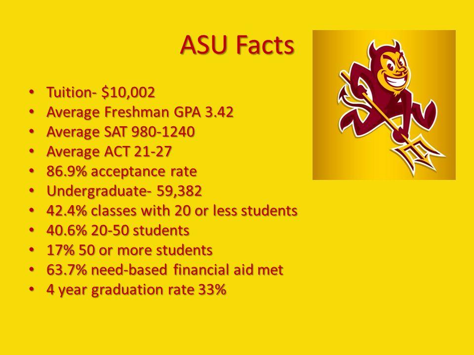 In-State Universities. NAU- Facts Average Freshman GPA Average ...
