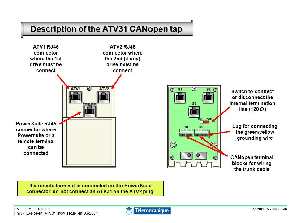 Section 6 - Slide 1/8 P&T - GPS - Training PhW ... on usb wiring, profinet wiring, j1939 wiring, profibus dp wiring,