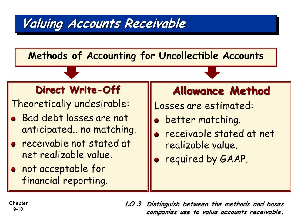 principles of accounting 1 chapter 9
