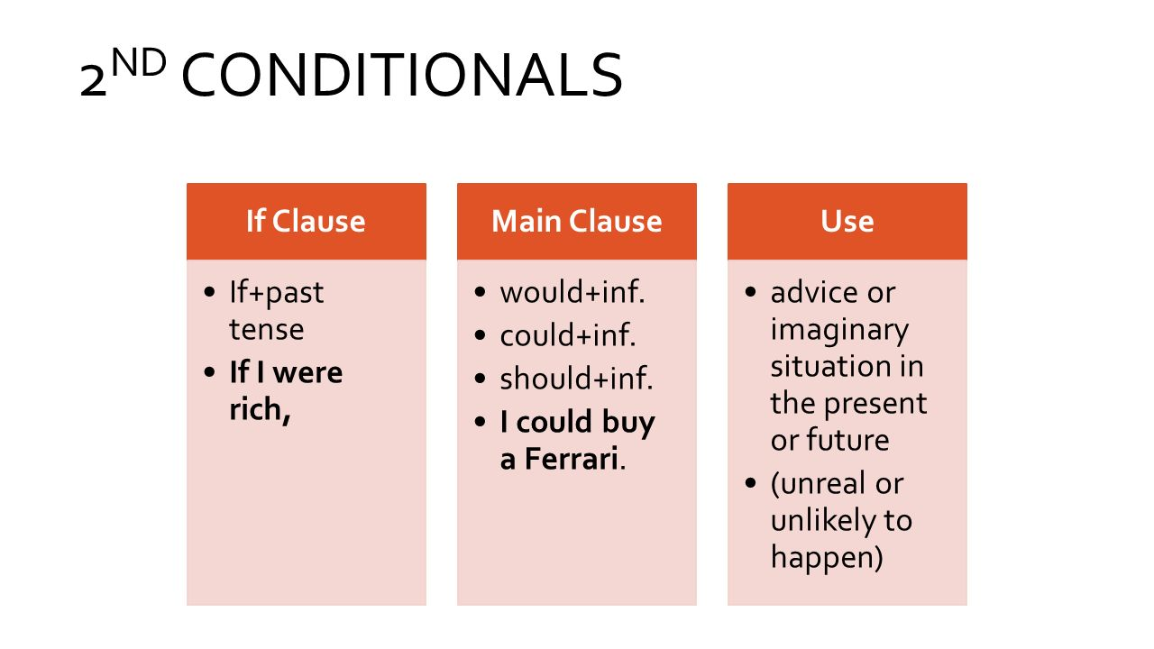 past tense and conditional clause first, second, & third conditional conditionals top of form bottom of form conditional clause and main clause if i have enough money, conditional clause.