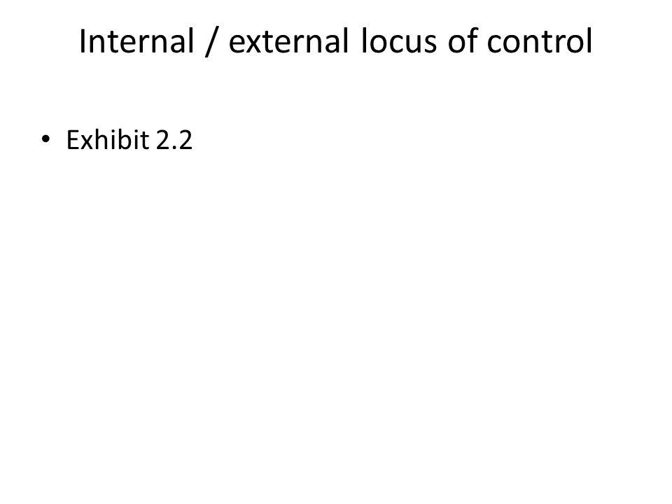 Internal / external locus of control Exhibit 2.2