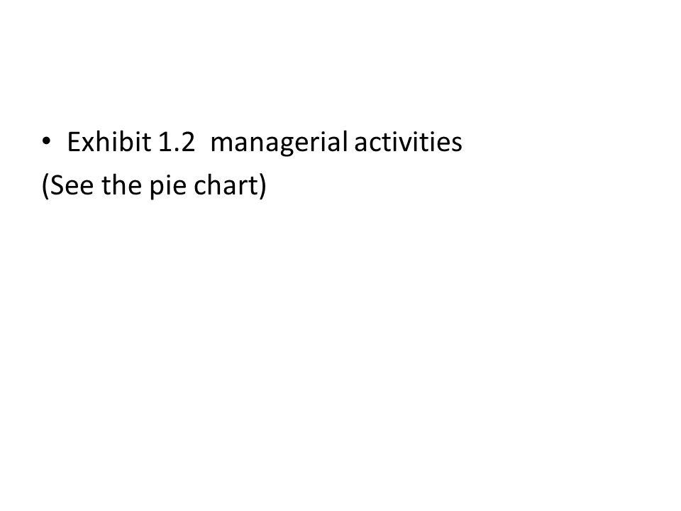 Exhibit 1.2 managerial activities (See the pie chart)
