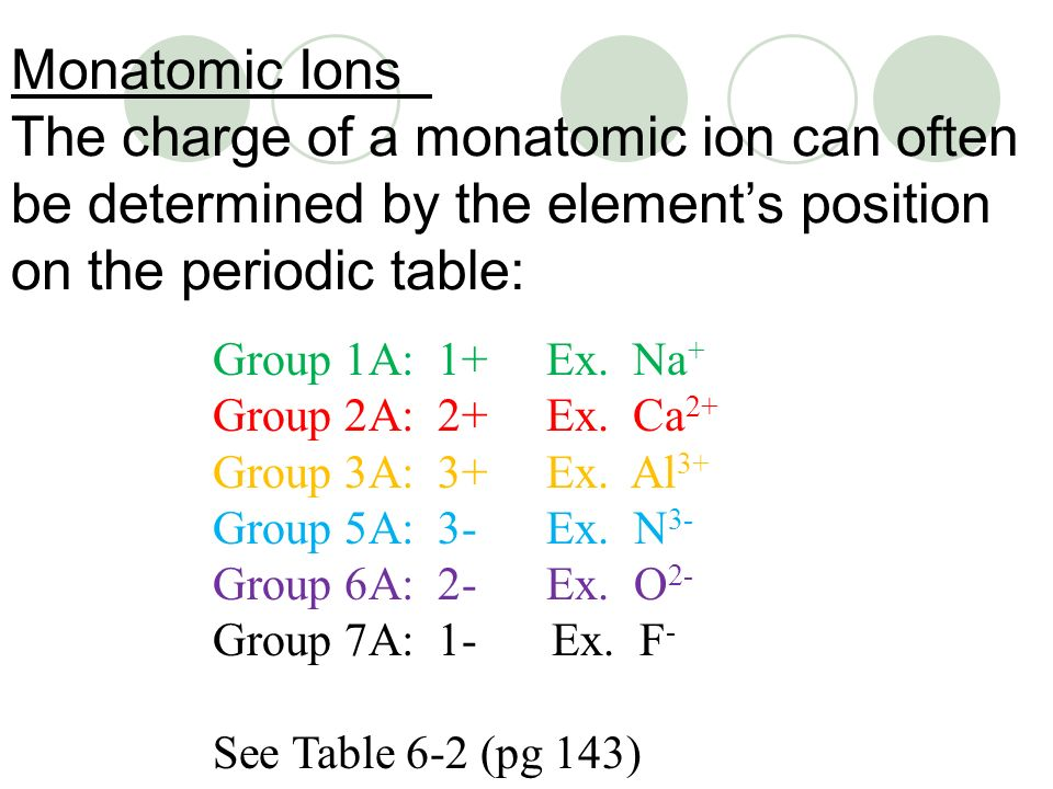CHAPTER 7 IONIC COMPOUNDS Forms of Chemical Bonds There are 2 ...