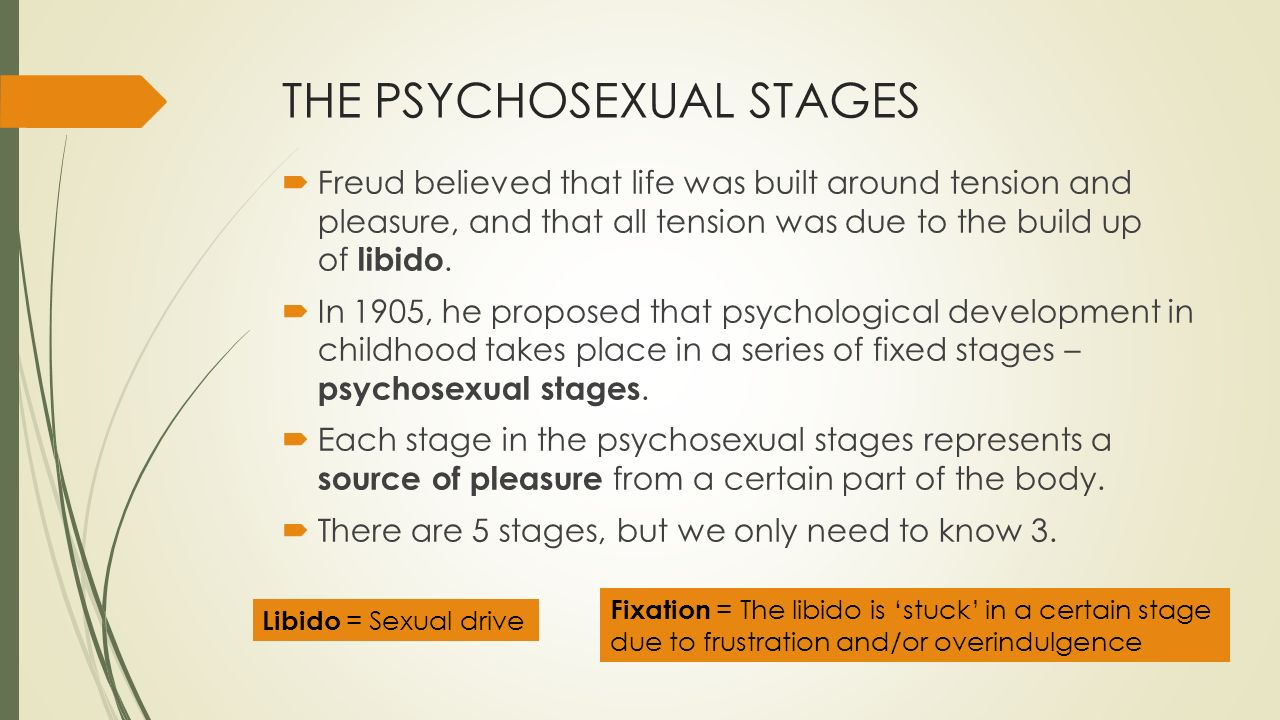 psychosexual stage This article will tell you about sigmund freud's five stages of psychosexual development that are still debated in the field of psychology.