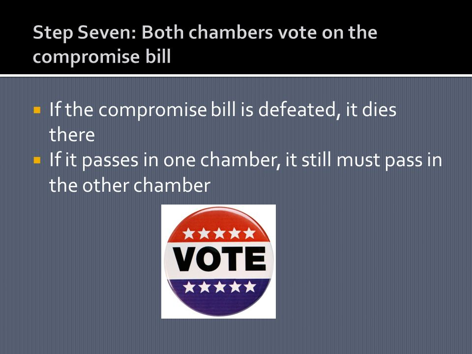  If the compromise bill is defeated, it dies there  If it passes in one chamber, it still must pass in the other chamber