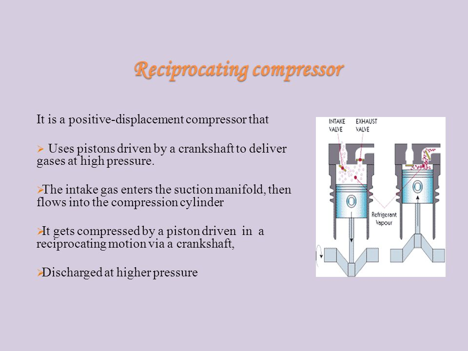 Reciprocating compressor It is a positive-displacement compressor that  Uses pistons driven by a crankshaft to deliver gases at high pressure.