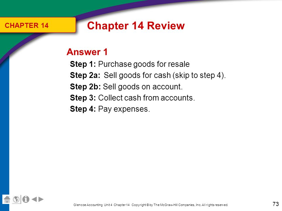 0 Glencoe Accounting Unit 4 Chapter 14 Copyright © by The McGraw ...