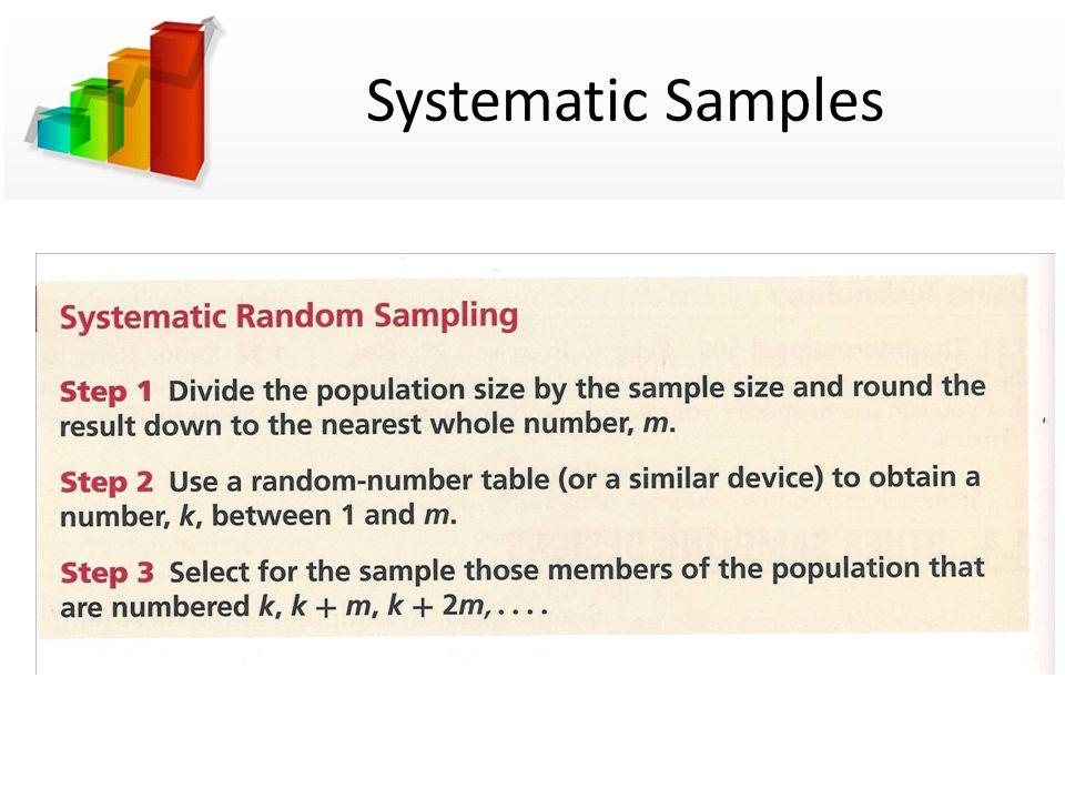 Sample Surveys Chapter 12. Objectives Population Sample Sample ...