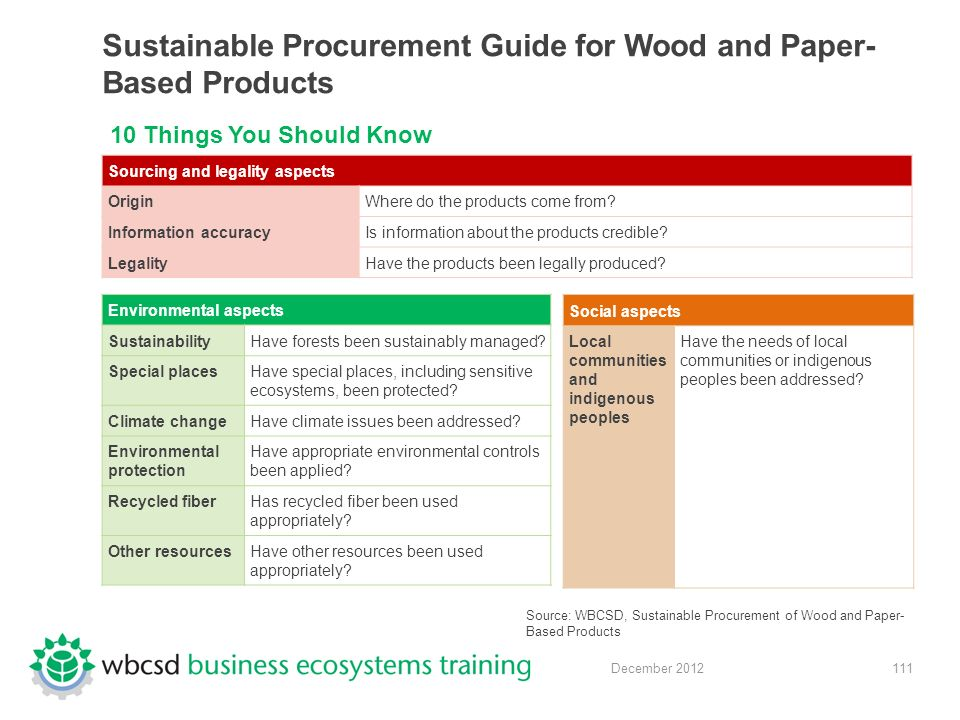 111 December 2012 Sustainable Procurement Guide for Wood and Paper- Based Products Sourcing and legality aspects OriginWhere do the products come from.
