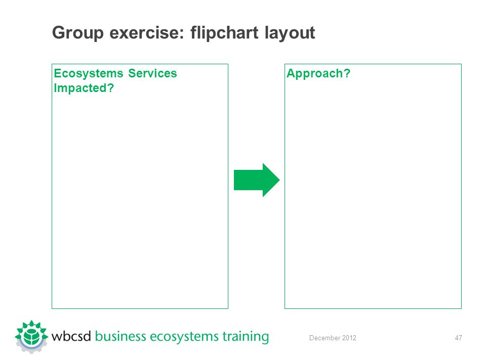 47 December 2012 Group exercise: flipchart layout Ecosystems Services Impacted Approach