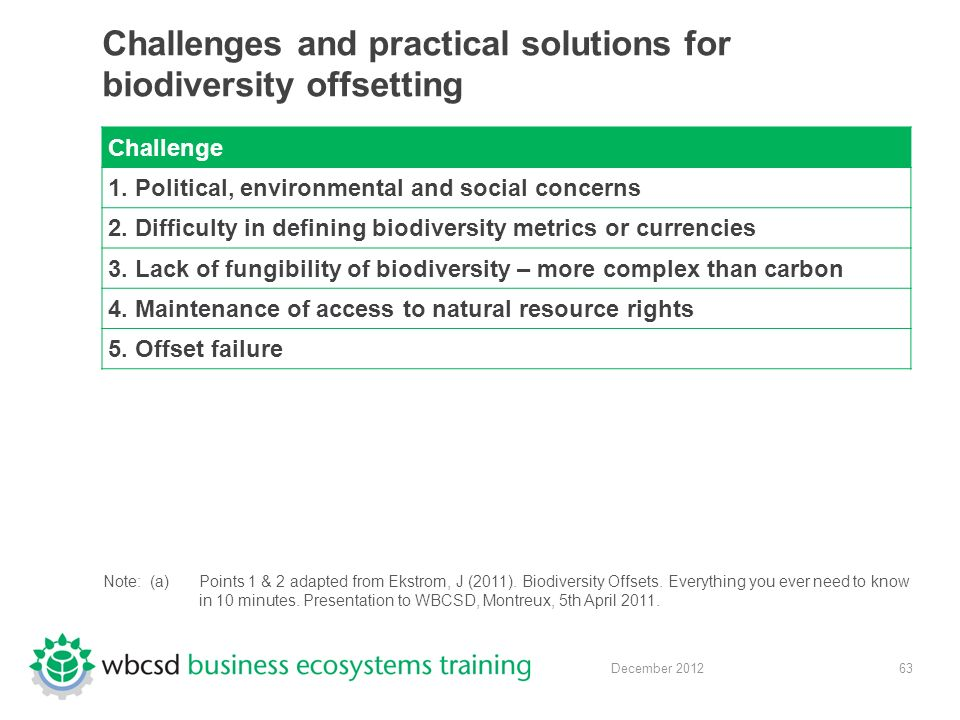 63 December 2012 Challenges and practical solutions for biodiversity offsetting Challenge 1.