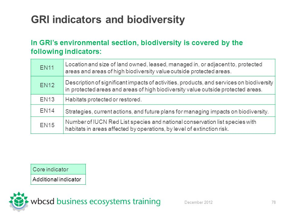 78 December 2012 GRI indicators and biodiversity In GRI's environmental section, biodiversity is covered by the following indicators: EN11 Location and size of land owned, leased, managed in, or adjacent to, protected areas and areas of high biodiversity value outside protected areas.