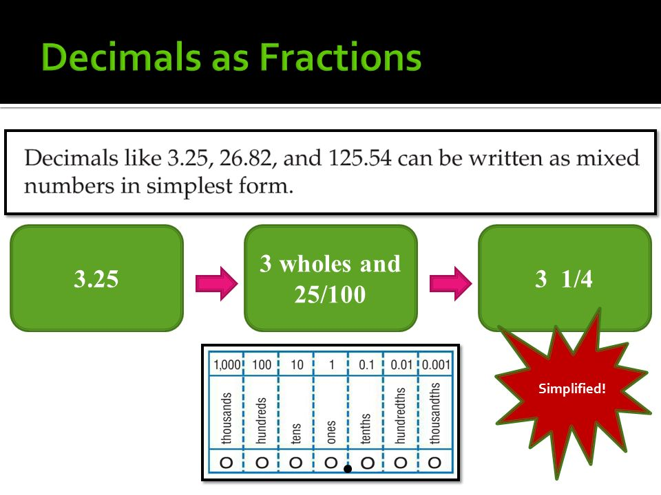 Number and Operations. To write decimals as fractions, you must ...