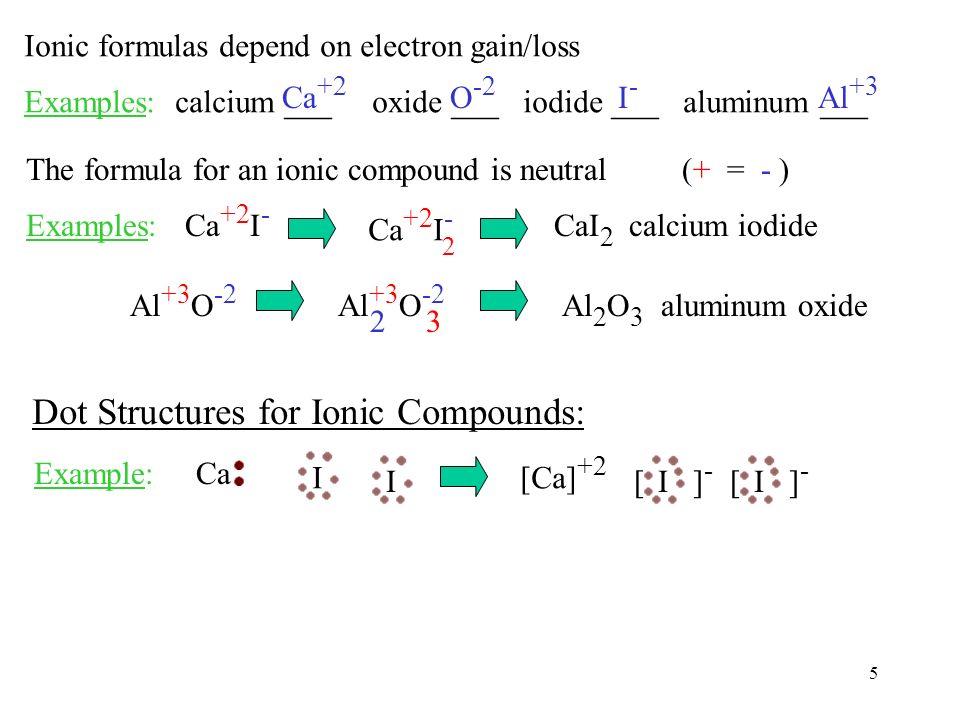 Electron Dot Diagram For Calcium Iodide Electrical Wiring Diagram