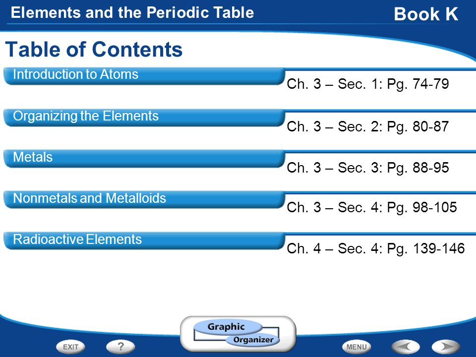 Elements and the periodic table introduction to atoms organizing elements and the periodic table introduction to atoms organizing the elements metals nonmetals and metalloids radioactive elements table of contents ch urtaz Image collections