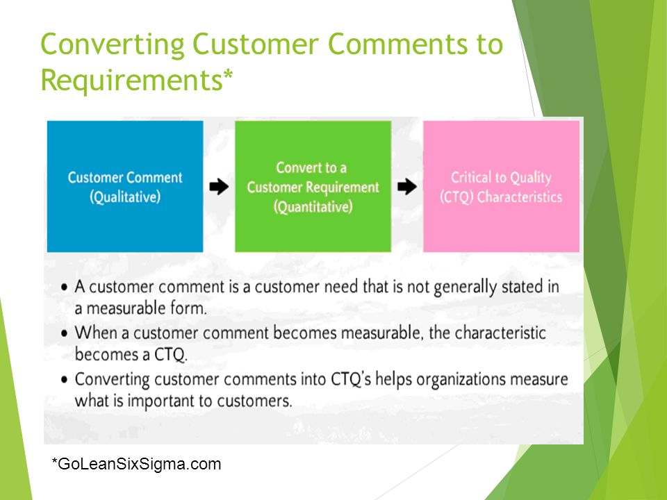 Converting Customer Comments to Requirements* *GoLeanSixSigma.com