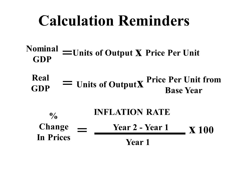 How To Calculate Cpi Equation - Jennarocca