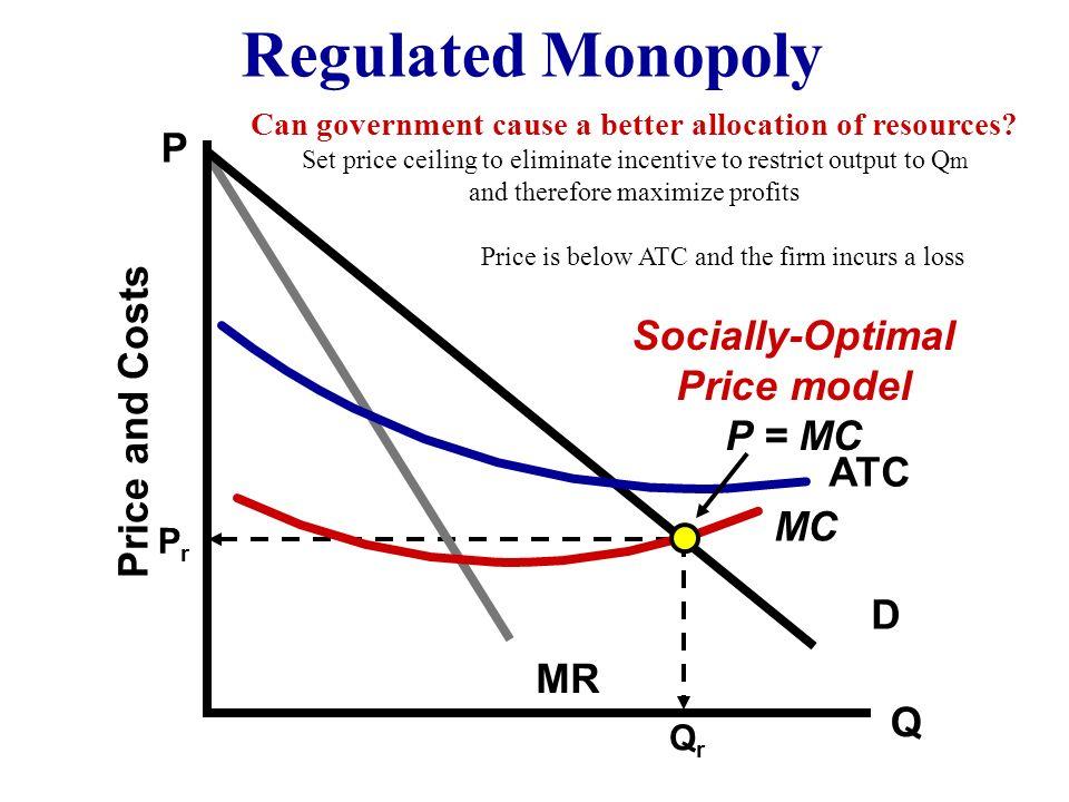 Q D MR MC ATC P Price And Costs Monopoly QmQm PmPm The