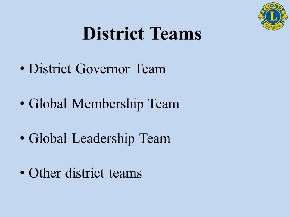 Session Objectives Define 'teamwork' Describe the role of teamwork in the district Recognize the benefits of teamwork Identify the characteristics of successful teams Recognize the challenges that teams encounter