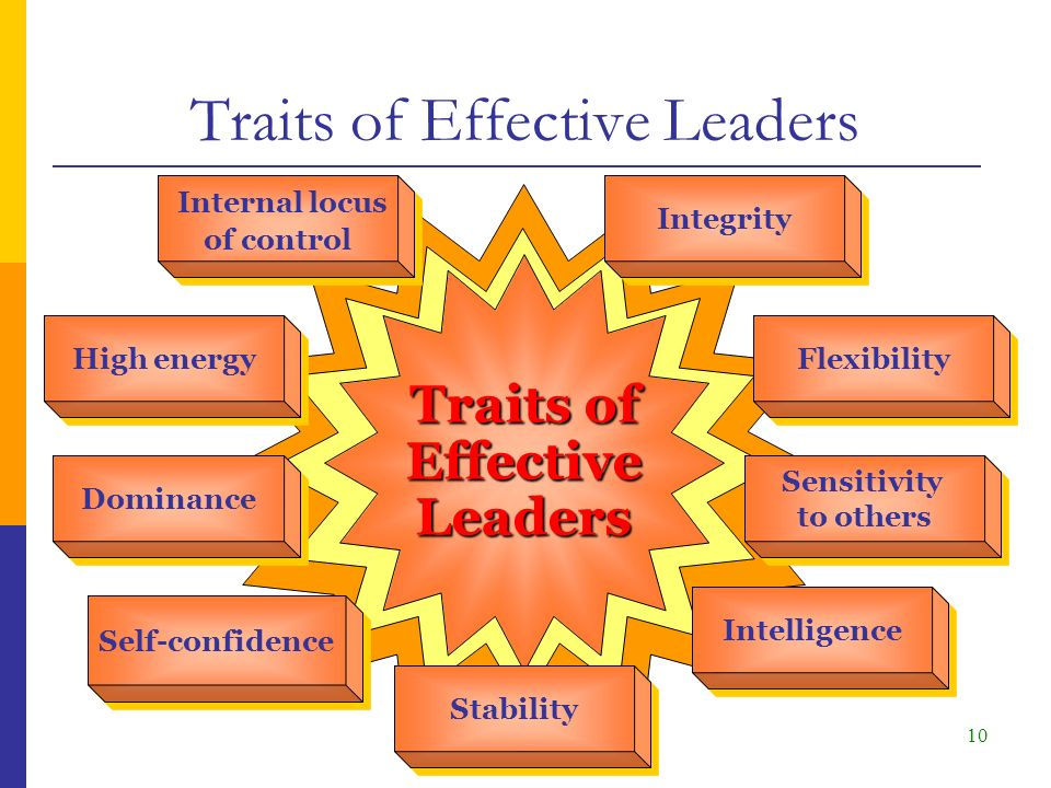 10 Internal locus of control Internal locus of control Integrity High energy Flexibility Dominance Sensitivity to others Sensitivity to others Self-confidence Intelligence Traits of EffectiveLeaders Stability Traits of Effective Leaders